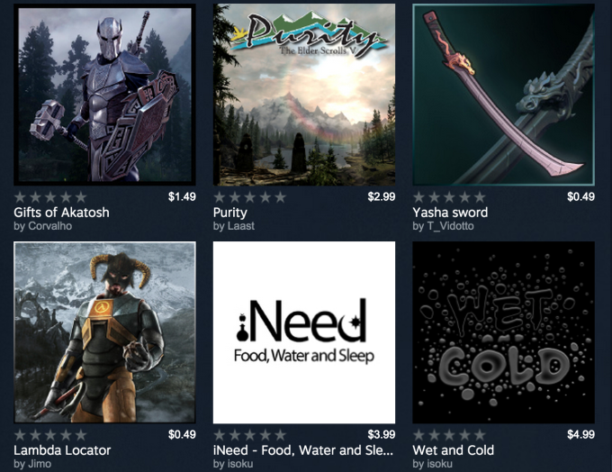Steam Paid Game Mods