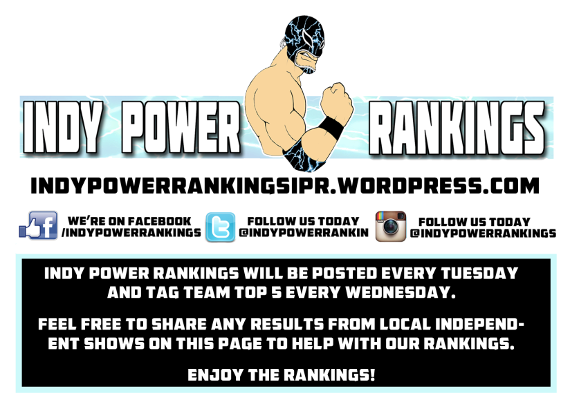 Where to find the #IPR100 & Tag Team Top 50 Updates…